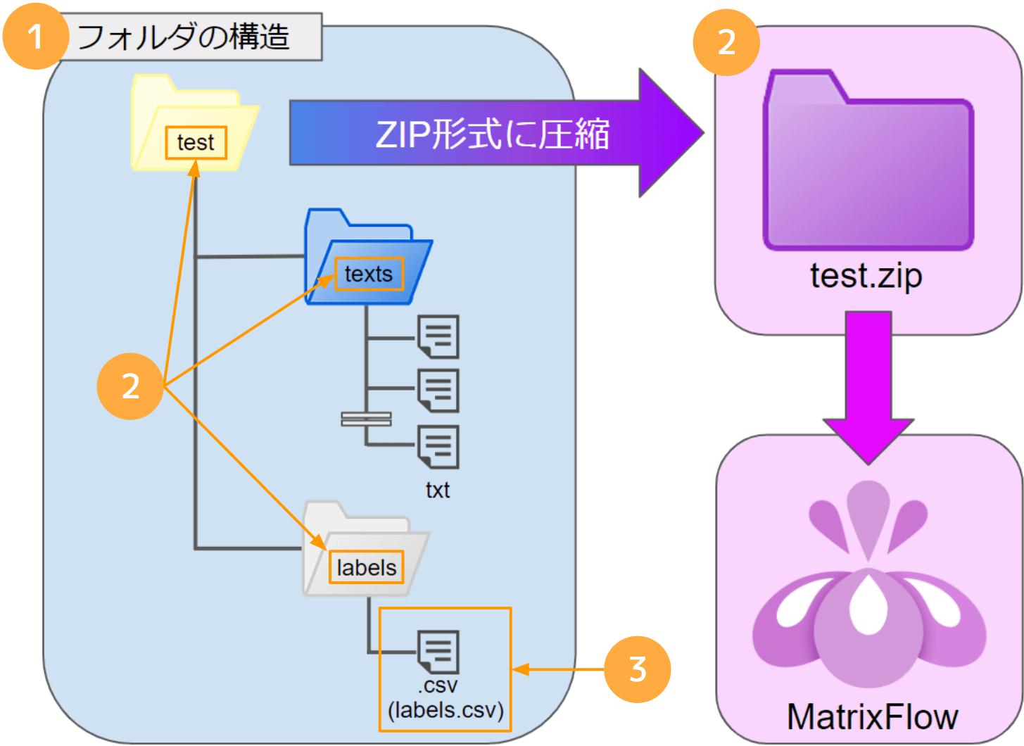 t-zip-b1.png