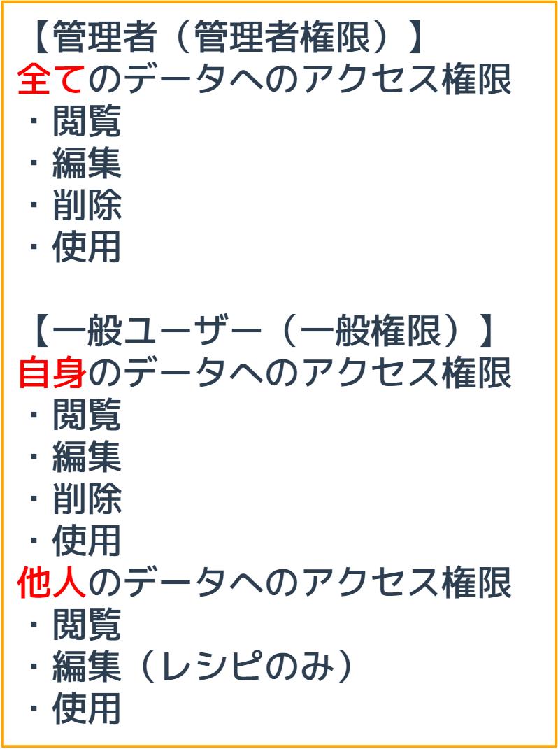組織(権限2).png